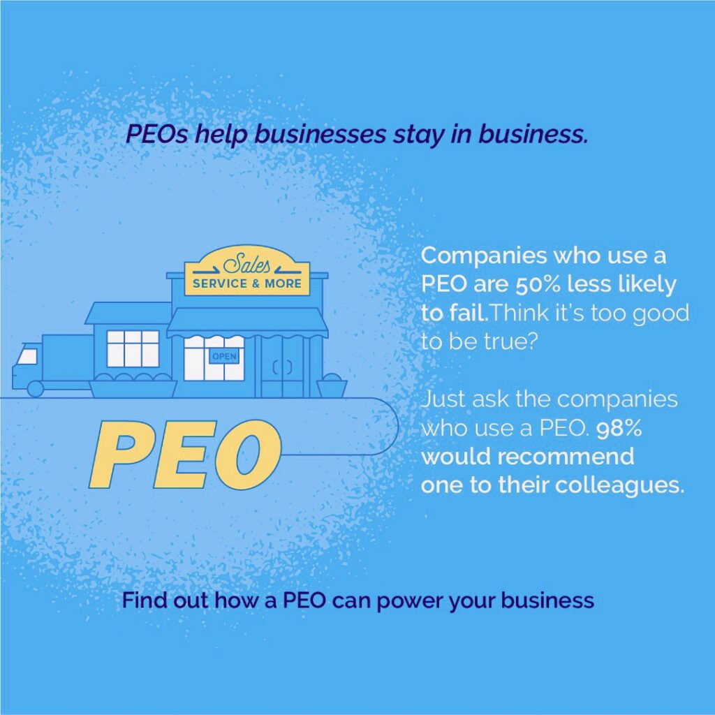 PEOs help businesses stay in business. Companies who use a PEO are 50% less likely to fail. Think it's too good to be true? Just aslk the companies who use a PEO. 98% would recommend one to their colleagues. Find out how a PEO can power your business.