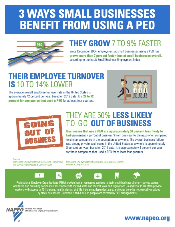 Infographic: PEO Services Benefits for Employees and Small Businesses