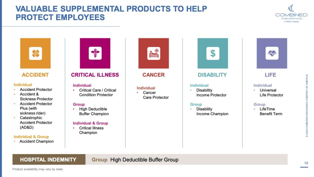 Valuable supplemental products to help protect employees. Accident, critical illness, cancer, disability, life...